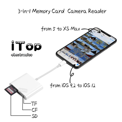 iTop Lightning to Compact Flash Card Reader, Memory Card Reader for CF, SDXC, SDHC, SD, Micro SD/TF Card, Compatible with iPhone iPad, MFi Certified